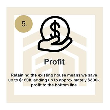 profit2